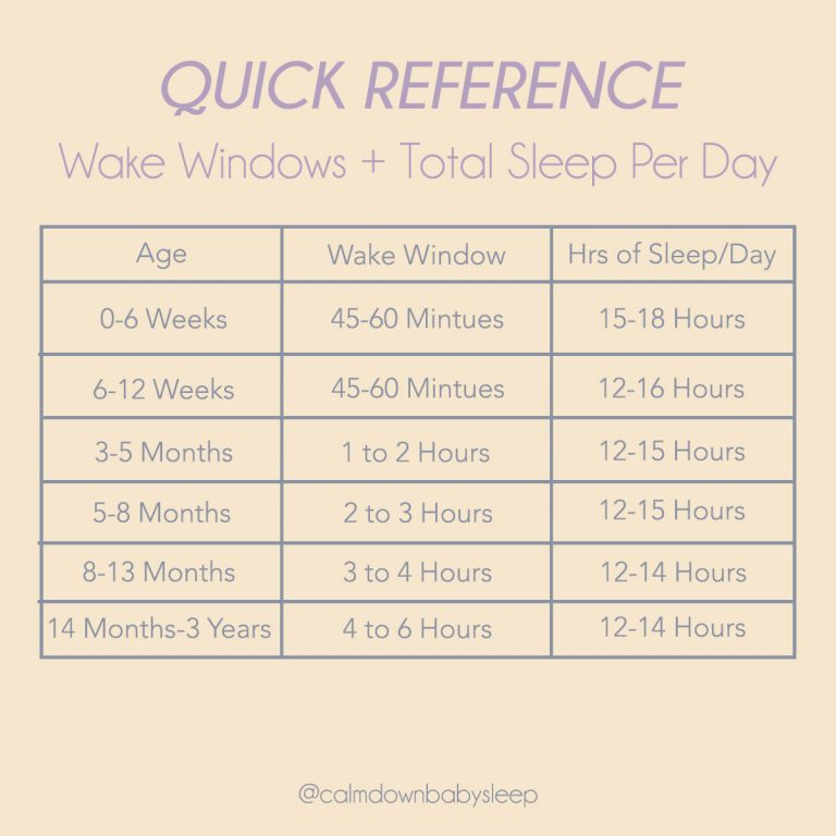 Sleep Totals Quick Reference Guide